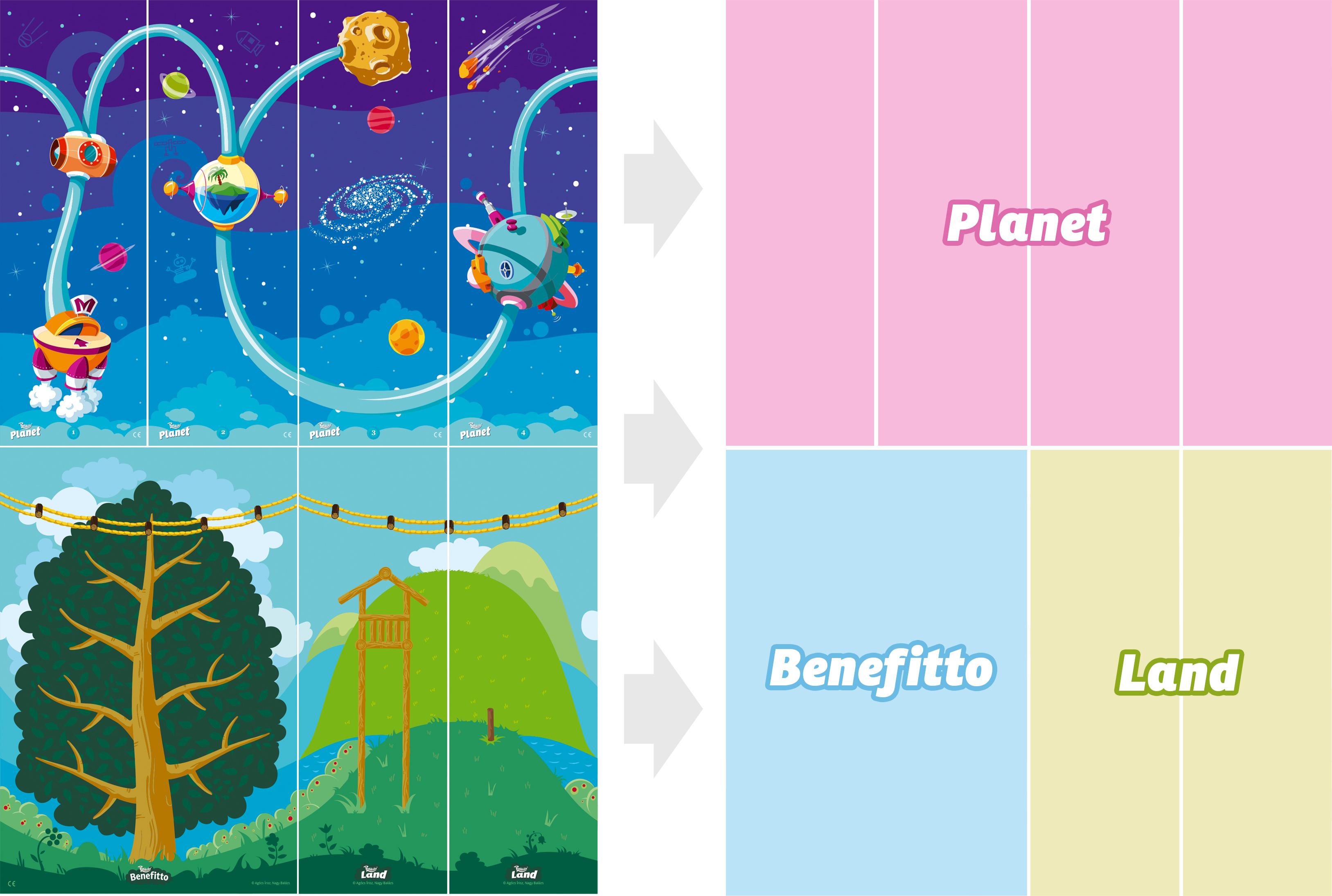 Planet, Land és Benefitto összeillesztése